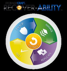 Backup StorageCraft RecoverAbility