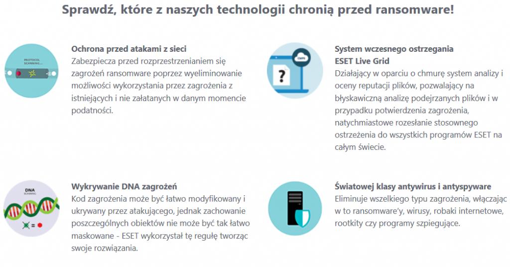 eset-chroni-przed-ransomware